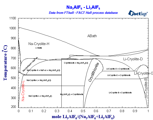 C Cr Fe Ac together with Px Diagramme Binaire Fe Si Analyse Thermique Svg together with Px Cao Al O Sio Phase Diagram Greek Svg likewise Phase Diagram Of Zirconia Showing The Influence Of Yttria Content At Respective moreover Al O Cao Mno Pr X. on al2o3 phase diagram